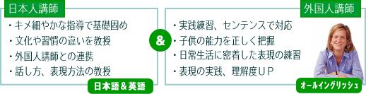 日本人講師&外国人講師